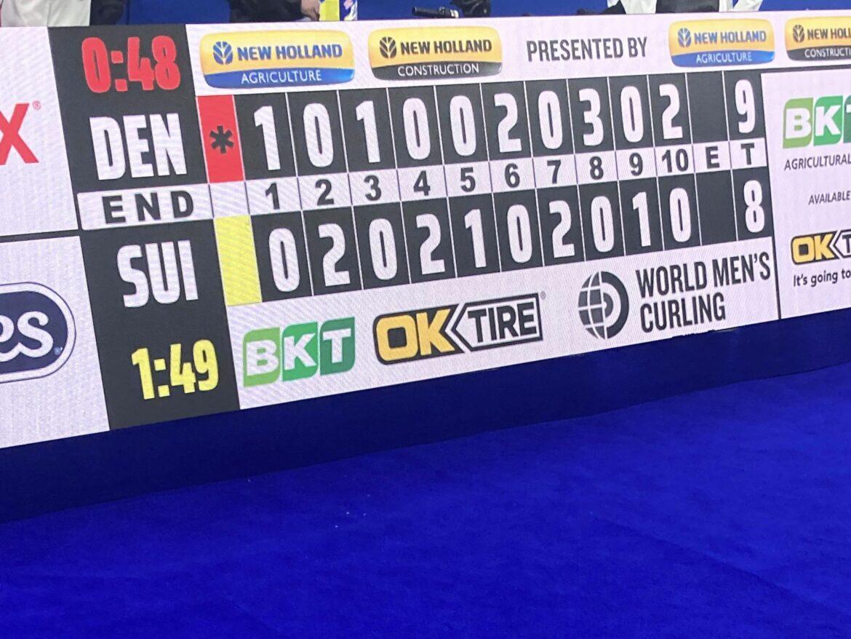 Stærk dansk sejr over Schweiz