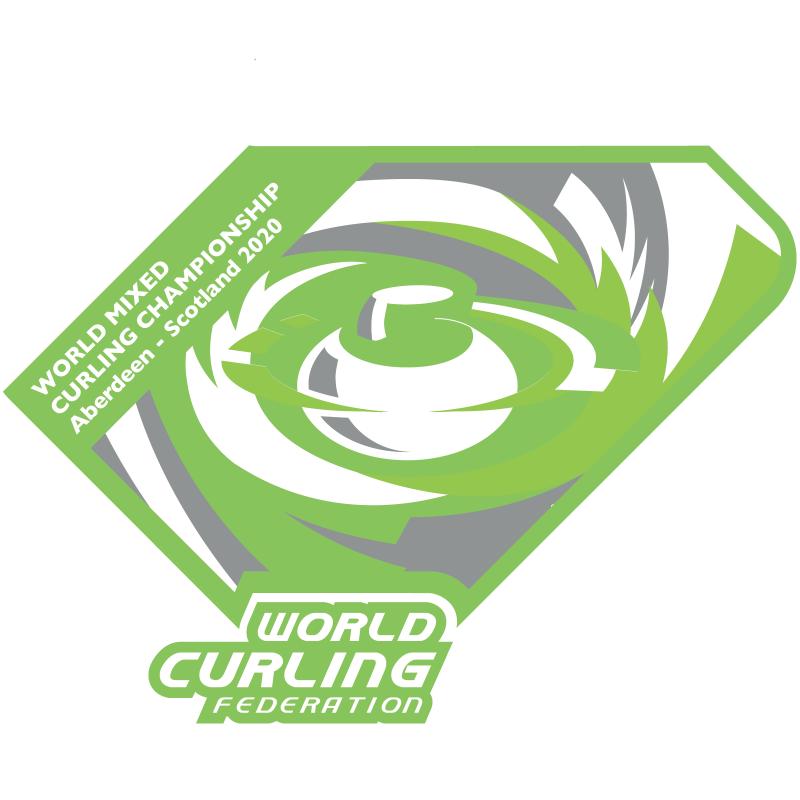 Mixed-VM 2020 er aflyst